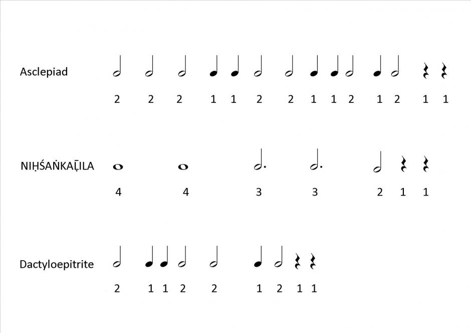 Rhythm sheet augmented Nishankalila